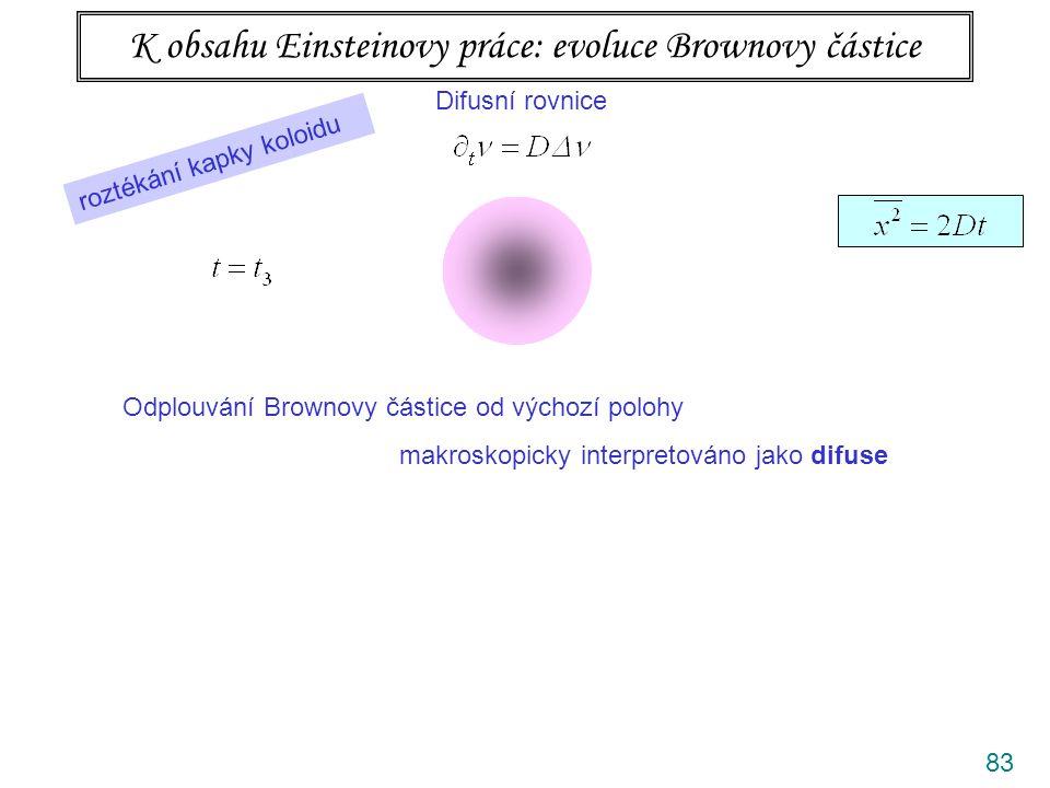 83 K obsahu Einsteinovy práce: evoluce Brownovy částice Difusní rovnice Odplouvání Brownovy částice od výchozí polohy makroskopicky interpretováno jako difuse roztékání kapky koloidu