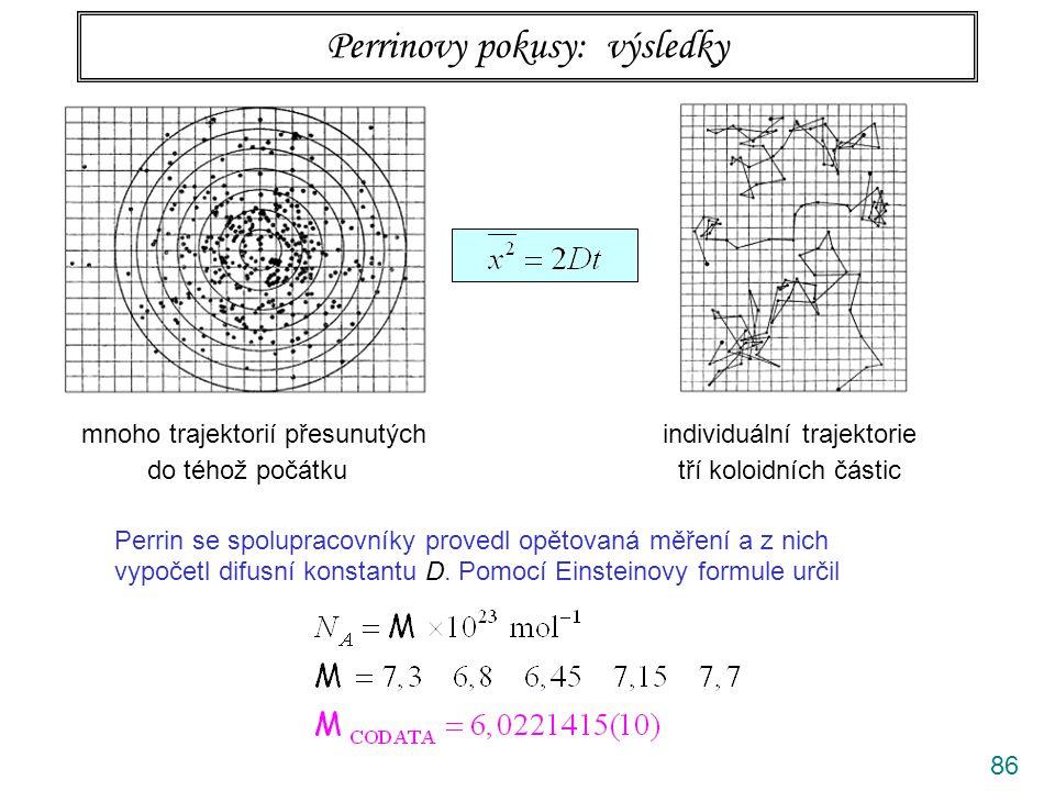 86 Perrinovy pokusy: výsledky mnoho trajektorií přesunutých individuální trajektorie do téhož počátku tří koloidních částic Perrin se spolupracovníky provedl opětovaná měření a z nich vypočetl difusní konstantu D.