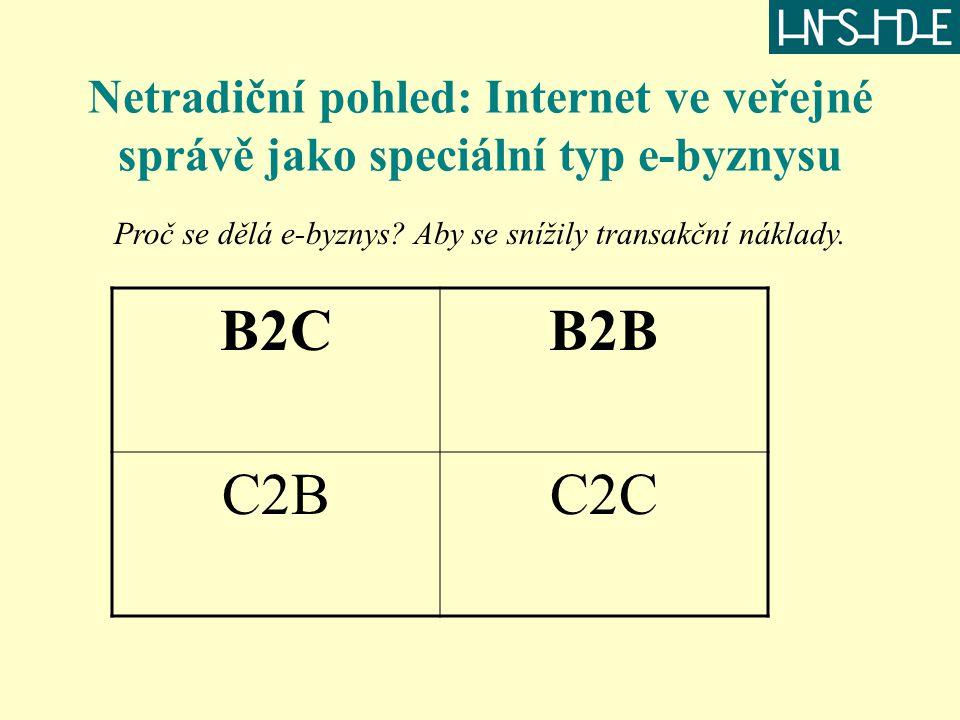Netradiční pohled: Internet ve veřejné správě jako speciální typ e-byznysu B2CB2B C2BC2C Proč se dělá e-byznys? Aby se snížily transakční náklady.