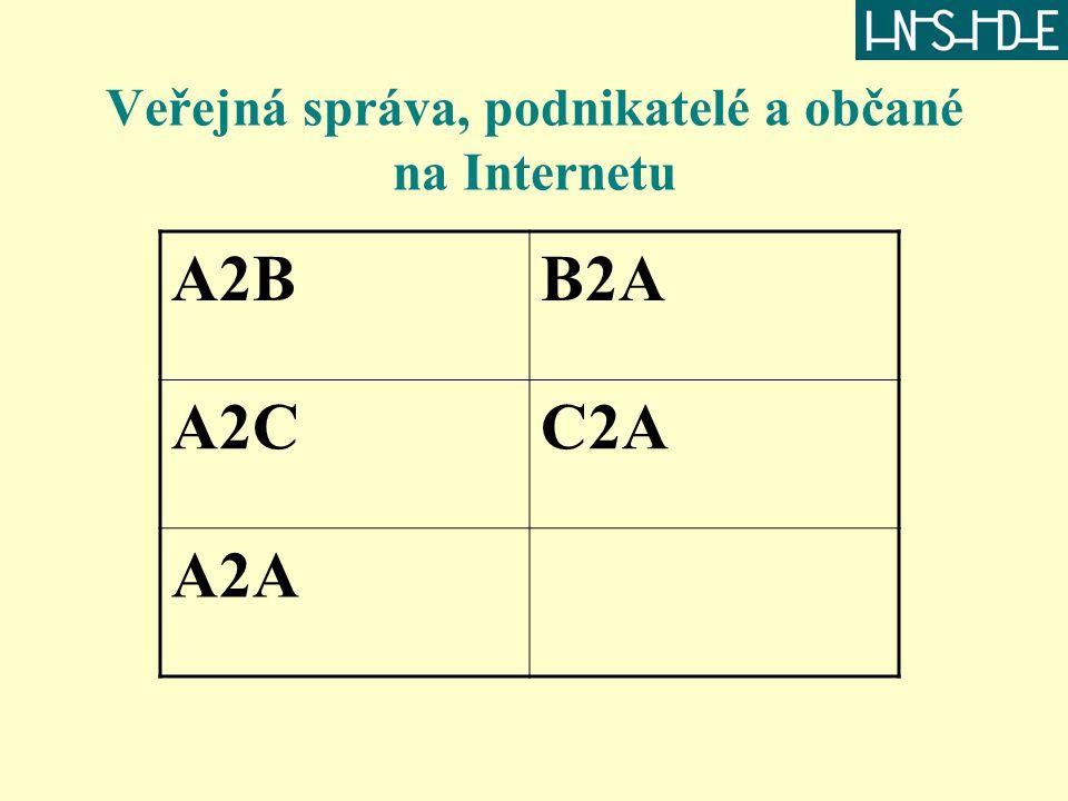 Veřejná správa, podnikatelé a občané na Internetu A2BB2A A2CC2A A2A