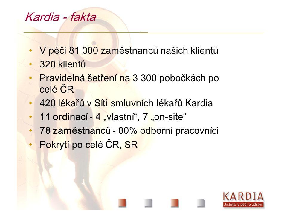 """Kardia - fakta V péči 81 000 zaměstnanců našich klientů 320 klientů Pravidelná šetření na 3 300 pobočkách po celé ČR 420 lékařů v Síti smluvních lékařů Kardia 11 ordinací - 4 """"vlastní , 7 """"on-site 78 zaměstnanců - 80% odborní pracovníci Pokrytí po celé ČR, SR"""