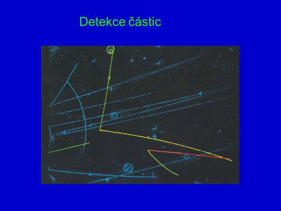 Detekce částic