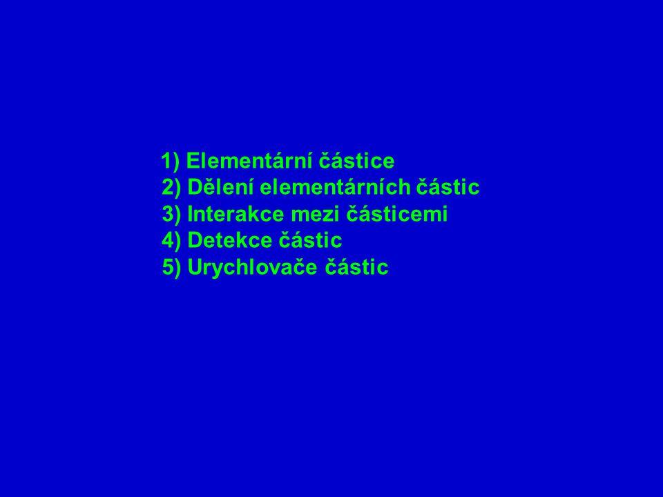 1) Elementární částice 2) Dělení elementárních částic 3) Interakce mezi částicemi 4) Detekce částic 5) Urychlovače částic