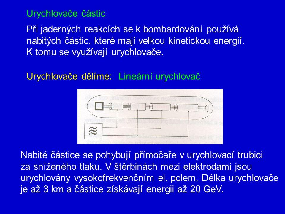 Urychlovače částic Při jaderných reakcích se k bombardování používá nabitých částic, které mají velkou kinetickou energií.
