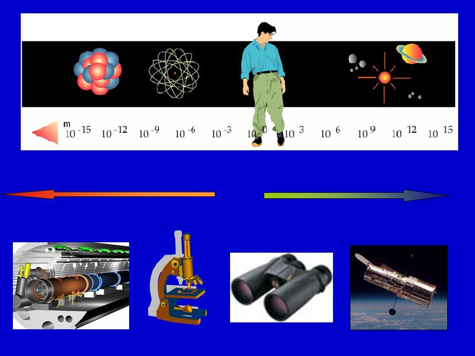 CERN Obvod – 27 km Energie – 100GeV 1989-LEP Srážeč elektronů a pozitronů 2007 – LHC Velký hadronový urychlovač