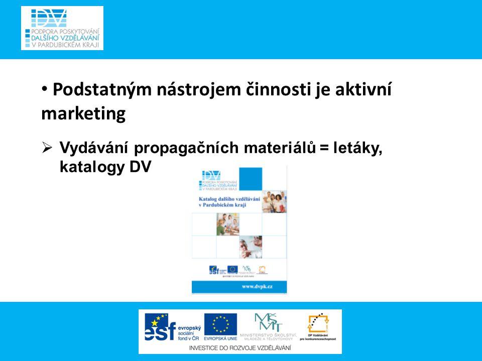 Podstatným nástrojem činnosti je aktivní marketing  Vydávání propagačních materiálů = letáky, katalogy DV