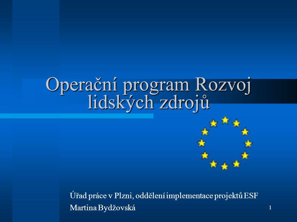 1 Operační program Rozvoj lidských zdrojů Úřad práce v Plzni, oddělení implementace projektů ESF Martina Bydžovská