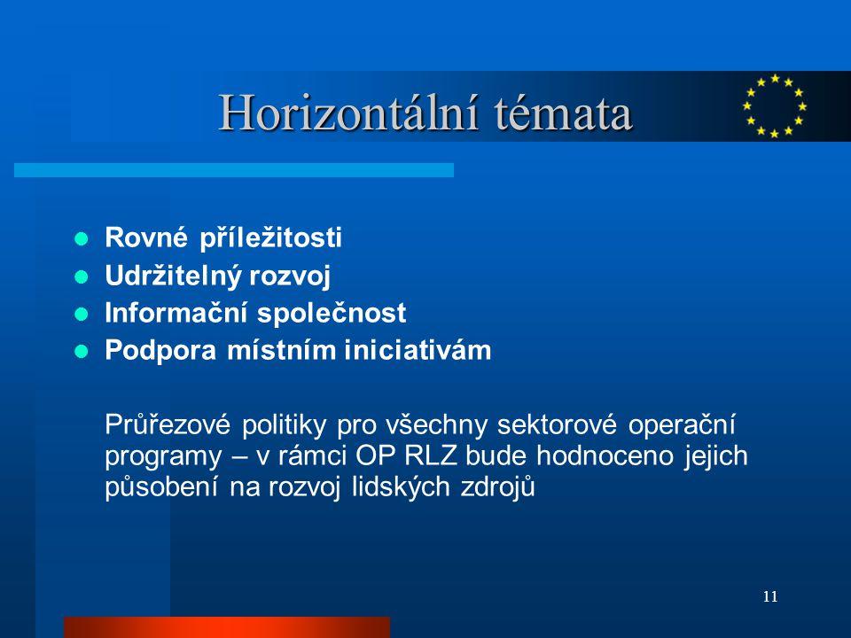 11 Horizontální témata Rovné příležitosti Udržitelný rozvoj Informační společnost Podpora místním iniciativám Průřezové politiky pro všechny sektorové operační programy – v rámci OP RLZ bude hodnoceno jejich působení na rozvoj lidských zdrojů