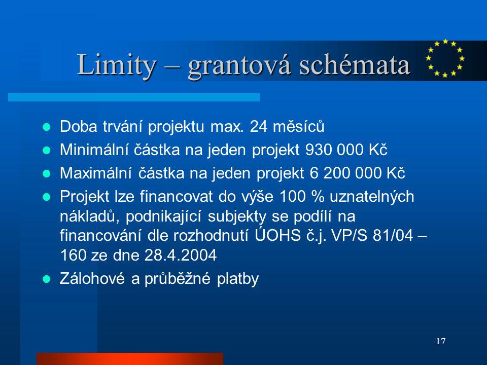 17 Limity – grantová schémata Doba trvání projektu max.