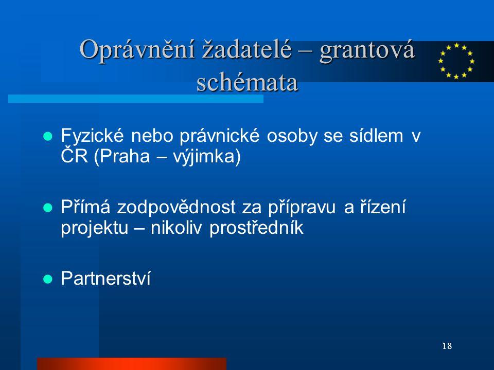 18 Oprávnění žadatelé – grantová schémata Fyzické nebo právnické osoby se sídlem v ČR (Praha – výjimka) Přímá zodpovědnost za přípravu a řízení projektu – nikoliv prostředník Partnerství