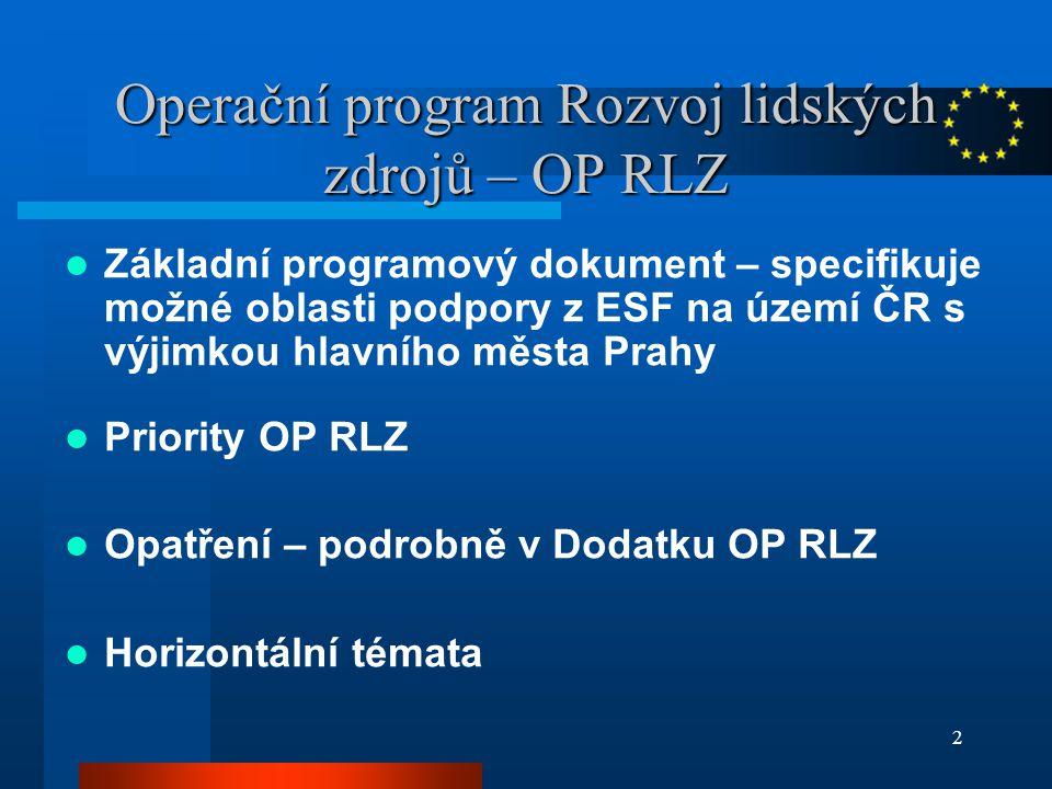 2 Operační program Rozvoj lidských zdrojů – OP RLZ Základní programový dokument – specifikuje možné oblasti podpory z ESF na území ČR s výjimkou hlavního města Prahy Priority OP RLZ Opatření – podrobně v Dodatku OP RLZ Horizontální témata