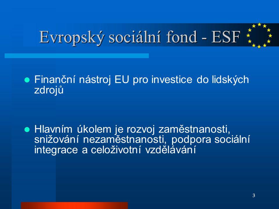 3 Evropský sociální fond - ESF Finanční nástroj EU pro investice do lidských zdrojů Hlavním úkolem je rozvoj zaměstnanosti, snižování nezaměstnanosti, podpora sociální integrace a celoživotní vzdělávání