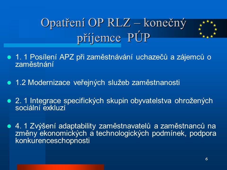 6 Opatření OP RLZ – konečný příjemce PÚP 1.