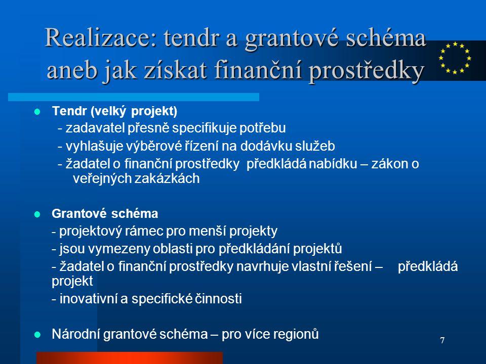 7 Realizace: tendr a grantové schéma aneb jak získat finanční prostředky Tendr (velký projekt) - zadavatel přesně specifikuje potřebu - vyhlašuje výběrové řízení na dodávku služeb - žadatel o finanční prostředky předkládá nabídku – zákon o veřejných zakázkách Grantové schéma - projektový rámec pro menší projekty - jsou vymezeny oblasti pro předkládání projektů - žadatel o finanční prostředky navrhuje vlastní řešení – předkládá projekt - inovativní a specifické činnosti Národní grantové schéma – pro více regionů