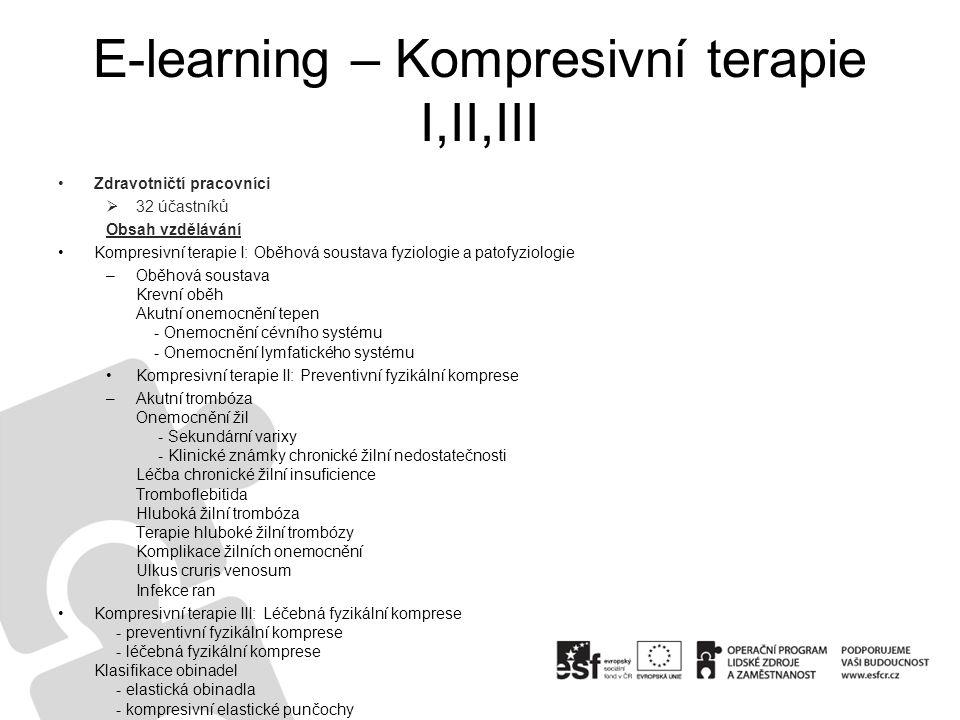 E-learning – Kompresivní terapie I,II,III Zdravotničtí pracovníci  32 účastníků Obsah vzdělávání Kompresivní terapie I: Oběhová soustava fyziologie a patofyziologie –Oběhová soustava Krevní oběh Akutní onemocnění tepen - Onemocnění cévního systému - Onemocnění lymfatického systému Kompresivní terapie II: Preventivní fyzikální komprese –Akutní trombóza Onemocnění žil - Sekundární varixy - Klinické známky chronické žilní nedostatečnosti Léčba chronické žilní insuficience Tromboflebitida Hluboká žilní trombóza Terapie hluboké žilní trombózy Komplikace žilních onemocnění Ulkus cruris venosum Infekce ran Kompresivní terapie III: Léčebná fyzikální komprese - preventivní fyzikální komprese - léčebná fyzikální komprese Klasifikace obinadel - elastická obinadla - kompresivní elastické punčochy