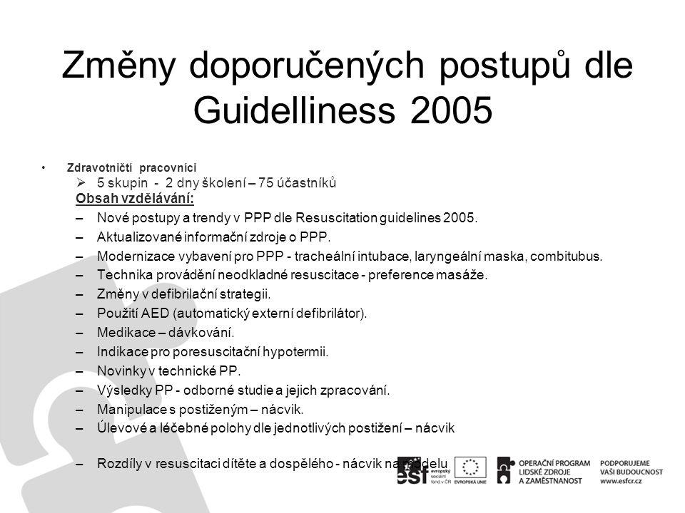 Zdravotničtí pracovníci  5 skupin - 2 dny školení – 75 účastníků Obsah vzdělávání: –Nové postupy a trendy v PPP dle Resuscitation guidelines 2005. –A