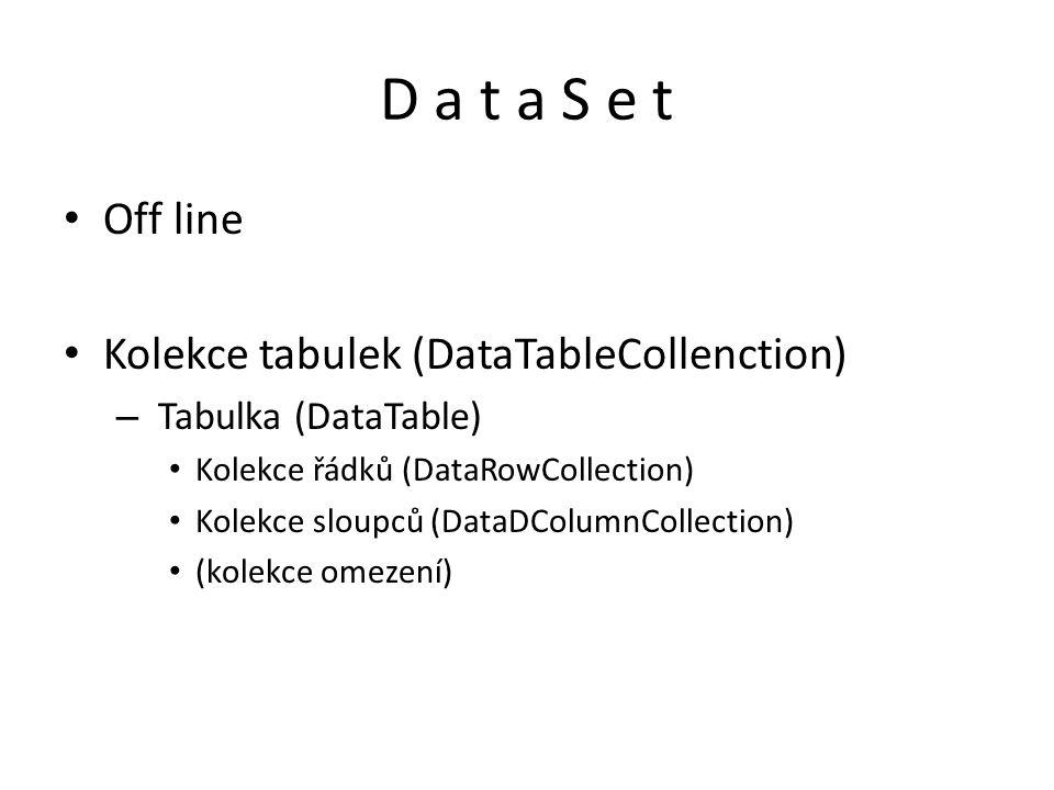 D a t a S e t Off line Kolekce tabulek (DataTableCollenction) – Tabulka (DataTable) Kolekce řádků (DataRowCollection) Kolekce sloupců (DataDColumnColl