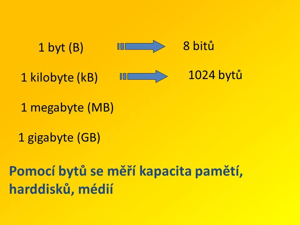 1 byt (B) 8 bitů 1 kilobyte (kB) 1024 bytů 1 megabyte (MB) 1 gigabyte (GB) Pomocí bytů se měří kapacita pamětí, harddisků, médií