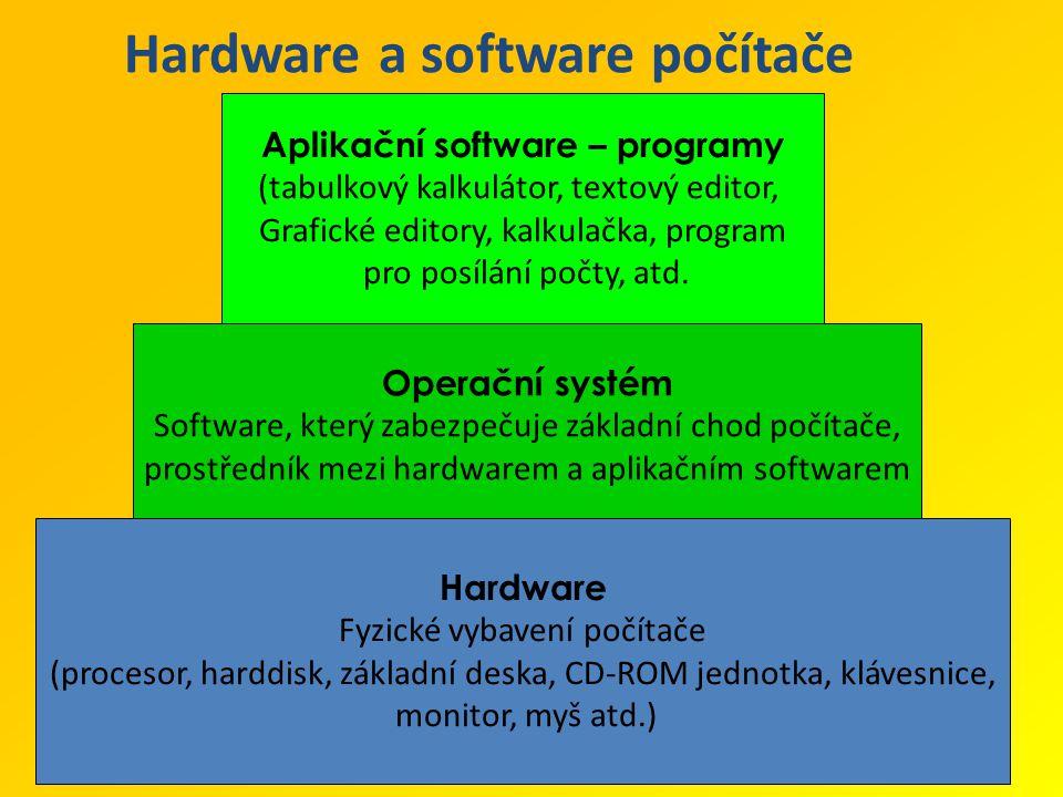 Hardware a software počítače Aplikační software – programy (tabulkový kalkulátor, textový editor, Grafické editory, kalkulačka, program pro posílání počty, atd.