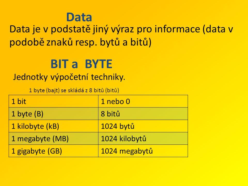 Data Data je v podstatě jiný výraz pro informace (data v podobě znaků resp.