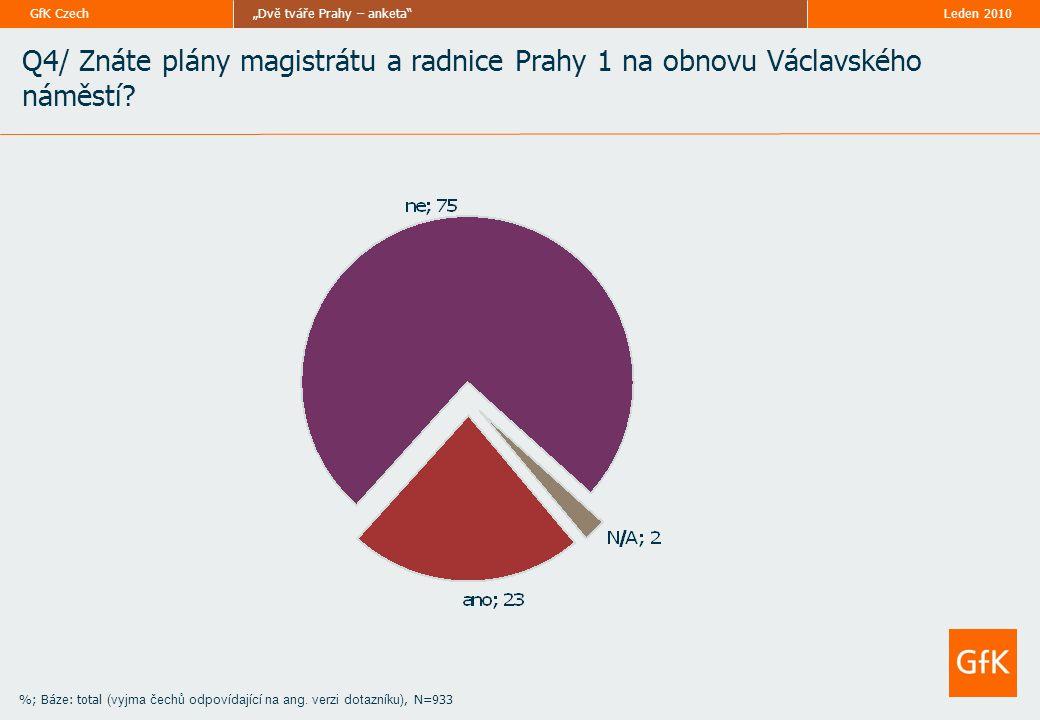 """Leden 2010""""Dvě tváře Prahy – anketa""""GfK Czech %; Báze: total (vyjma čechů odpovídající na ang. verzi dotazníku), N=933 Q4/ Znáte plány magistrátu a ra"""