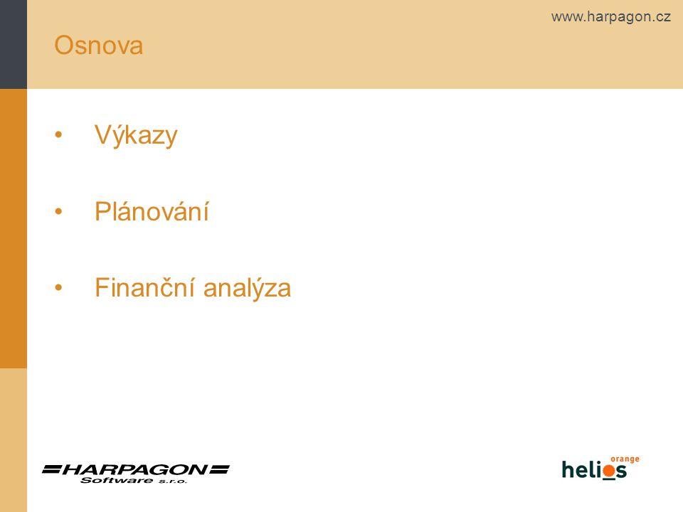 www.harpagon.cz Plánování Příprava Ke zpracování plánu je nutné:  Varianta plánu  Definice výkazu  Konkrétní výkaz