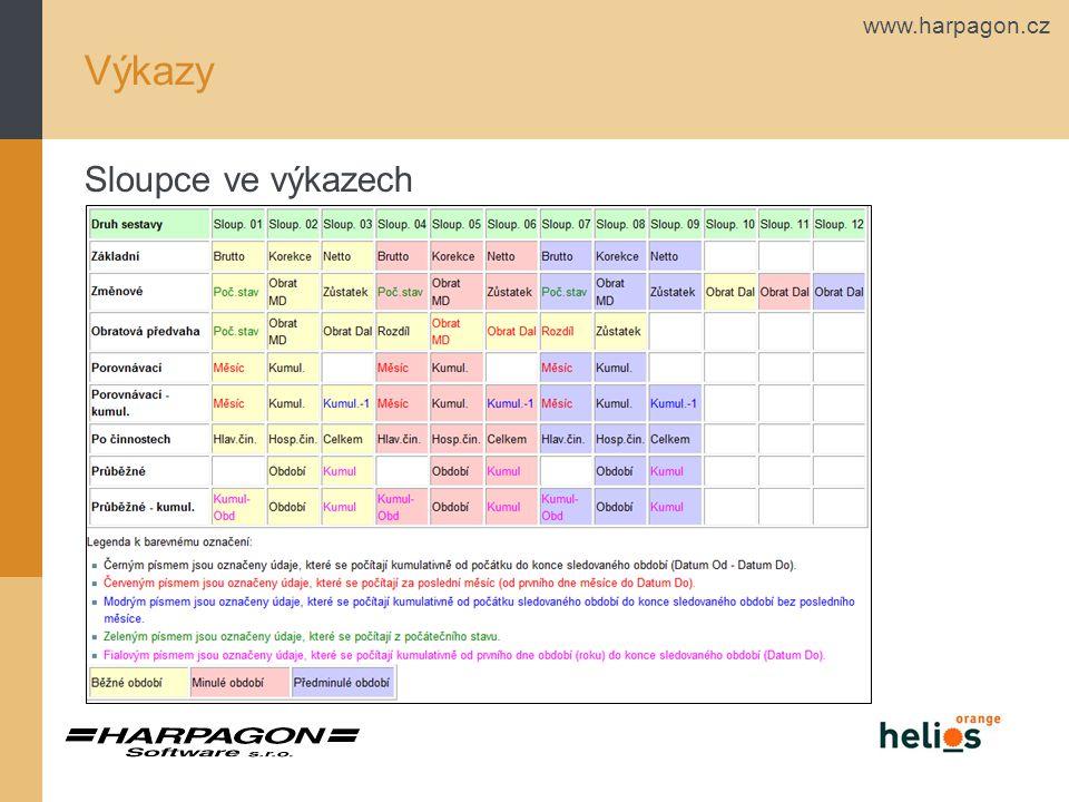 www.harpagon.cz Výkazy Doplňující funkce