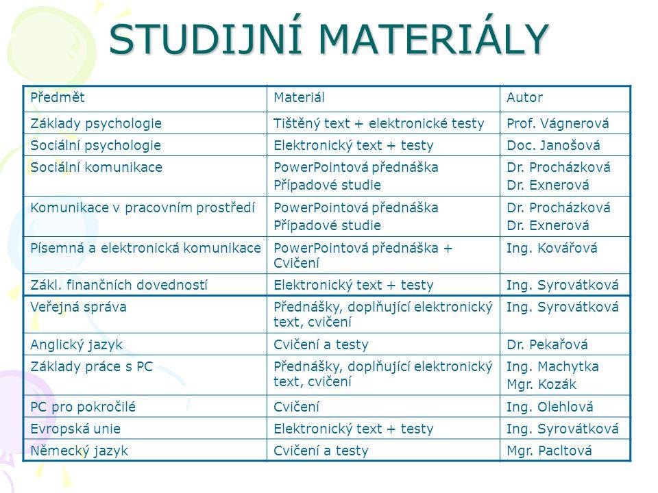 STUDIJNÍ MATERIÁLY PředmětMateriálAutor Základy psychologieTištěný text + elektronické testyProf.