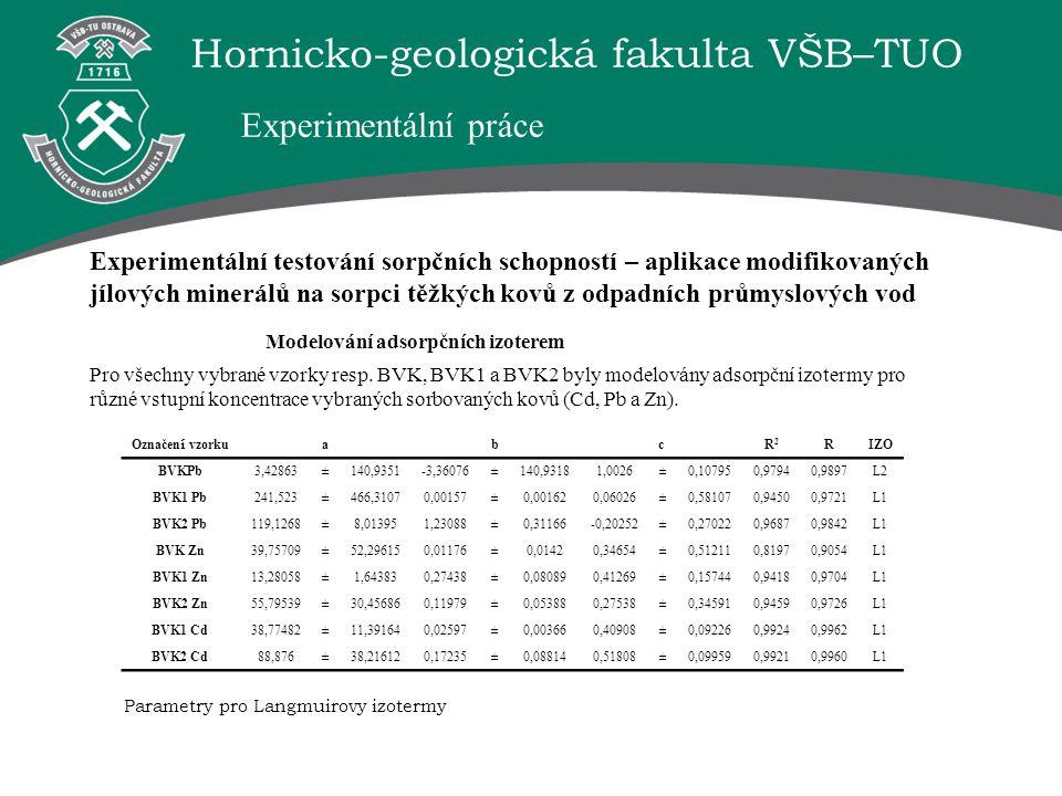 Hornicko-geologická fakulta VŠB–TUO Experimentální testování sorpčních schopností – aplikace modifikovaných jílových minerálů na sorpci těžkých kovů z