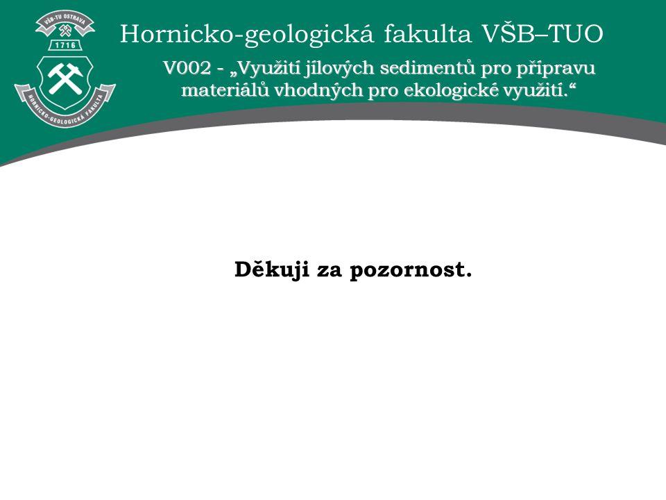 """Hornicko-geologická fakulta VŠB–TUO Děkuji za pozornost. V002 - """"Využití jílových sedimentů pro přípravu materiálů vhodných pro ekologické využití."""""""