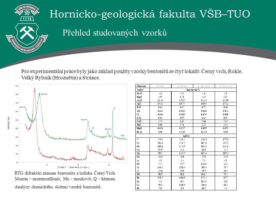 Hornicko-geologická fakulta VŠB–TUO Přehled studovaných vzorků Pro experimentální práce byly jako základ použity vzorky bentonitů ze čtyř lokalit: Čer