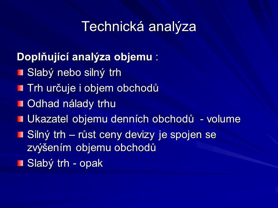 Technická analýza Filtr – měří lokální maxima a minima na oscilačních křivkách / např.