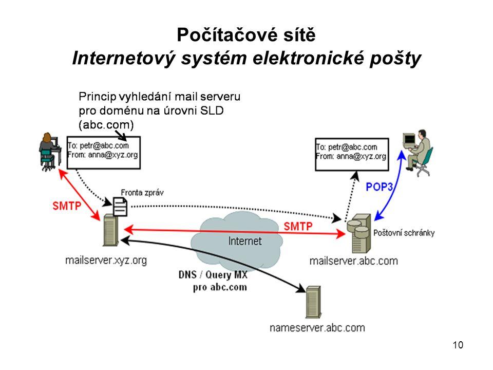 Počítačové sítě Internetový systém elektronické pošty 10