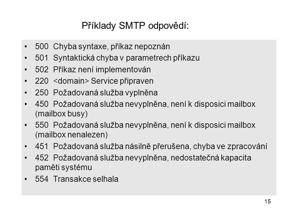 15 500Chyba syntaxe, příkaz nepoznán 501Syntaktická chyba v parametrech příkazu 502Příkaz není implementován 220 Service připraven 250Požadovaná služba vyplněna 450Požadovaná služba nevyplněna, není k disposici mailbox (mailbox busy) 550Požadovaná služba nevyplněna, není k disposici mailbox (mailbox nenalezen) 451Požadovaná služba násilně přerušena, chyba ve zpracování 452Požadovaná služba nevyplněna, nedostatečná kapacita paměti systému 554Transakce selhala Příklady SMTP odpovědí: