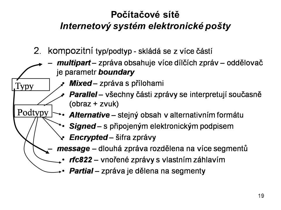19 Počítačové sítě Internetový systém elektronické pošty
