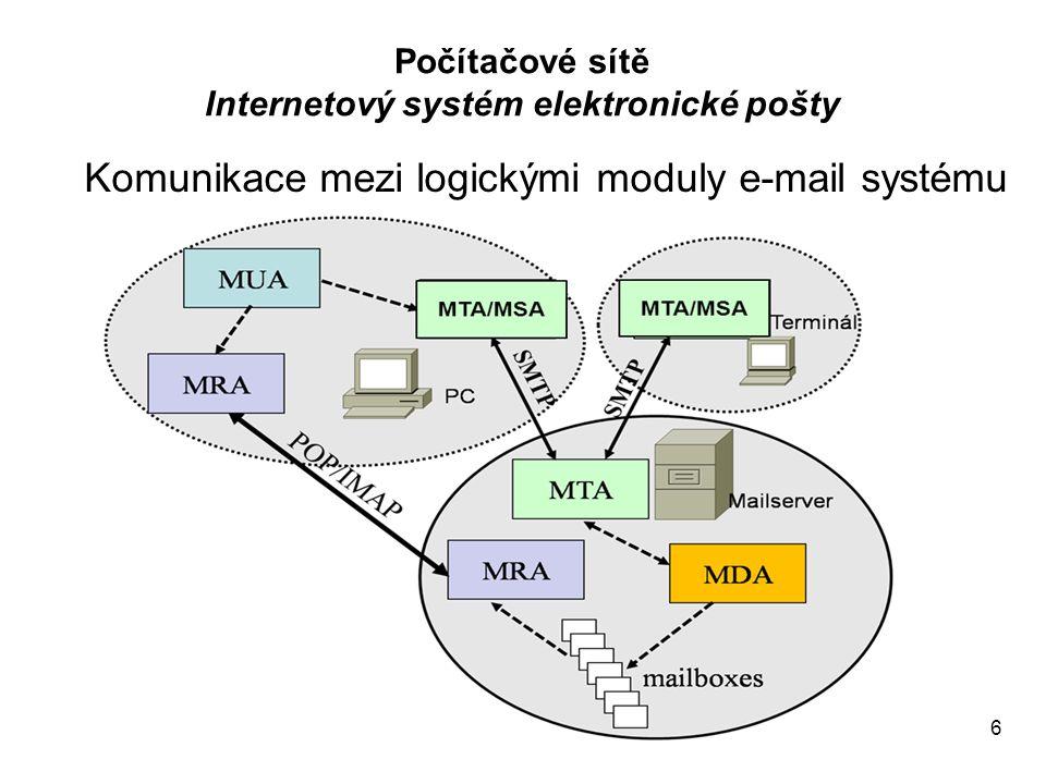 6 Počítačové sítě Internetový systém elektronické pošty Komunikace mezi logickými moduly e-mail systému