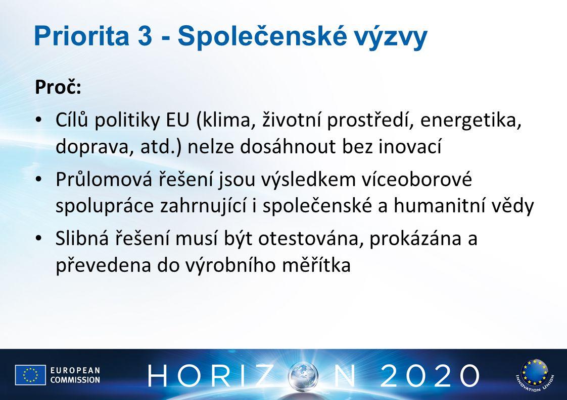 Priorita 3 - Společenské výzvy Proč: Cílů politiky EU (klima, životní prostředí, energetika, doprava, atd.) nelze dosáhnout bez inovací Průlomová řeše