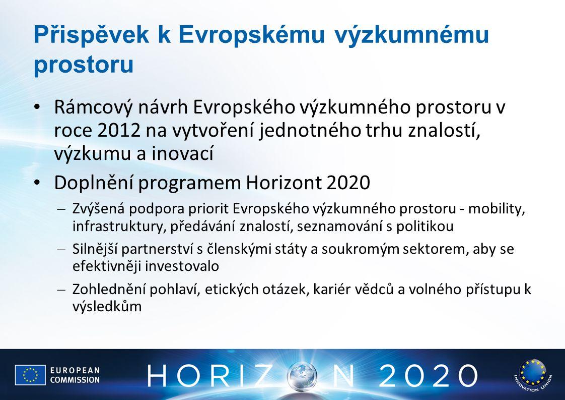 Přispěvek k Evropskému výzkumnému prostoru Rámcový návrh Evropského výzkumného prostoru v roce 2012 na vytvoření jednotného trhu znalostí, výzkumu a i
