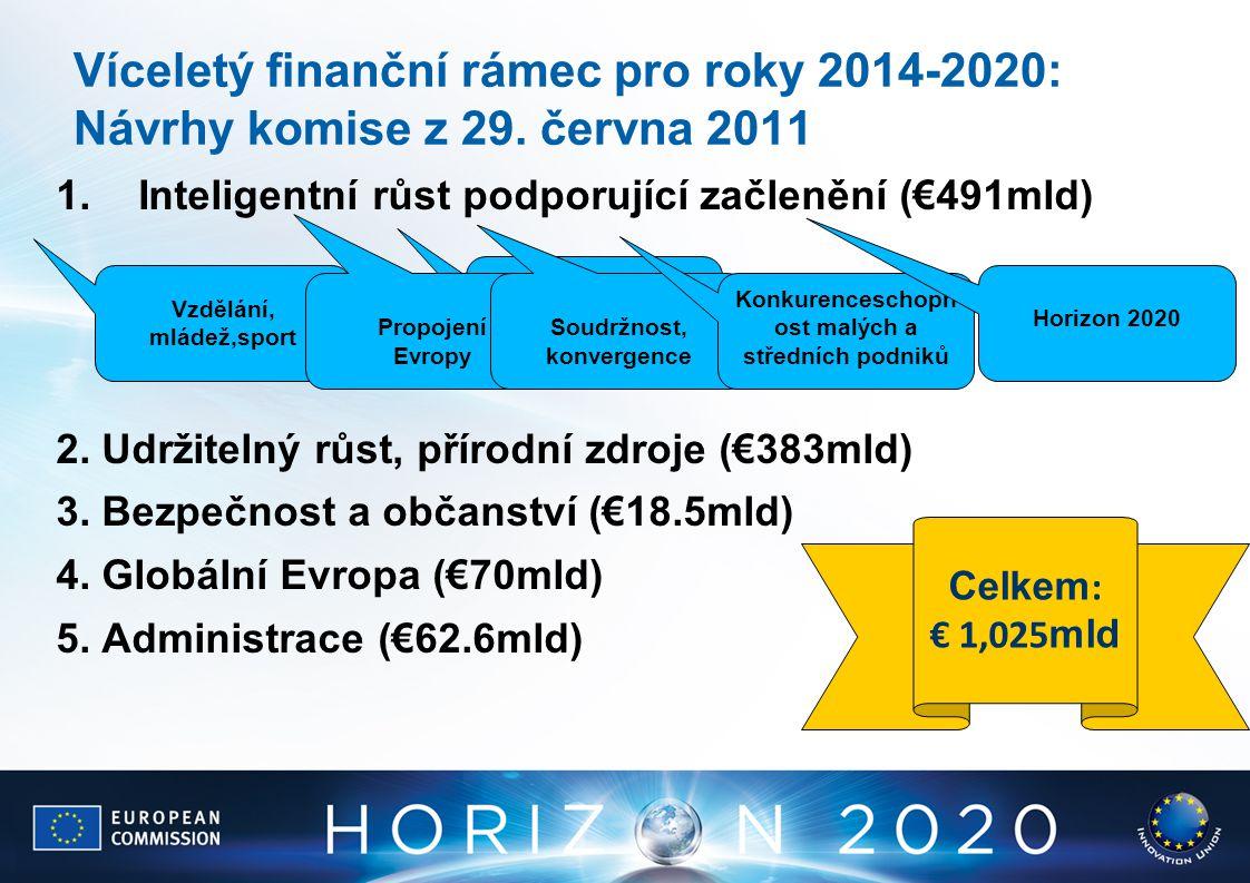 Víceletý finanční rámec pro roky 2014-2020: Návrhy komise z 29. června 2011 1.Inteligentní růst podporující začlenění (€491mld) 2. Udržitelný růst, př