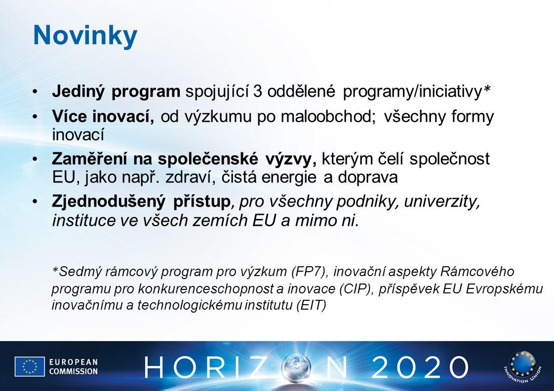 Novinky Jediný program spojující 3 oddělené programy/iniciativy * Více inovací, od výzkumu po maloobchod; všechny formy inovací Zaměření na společensk