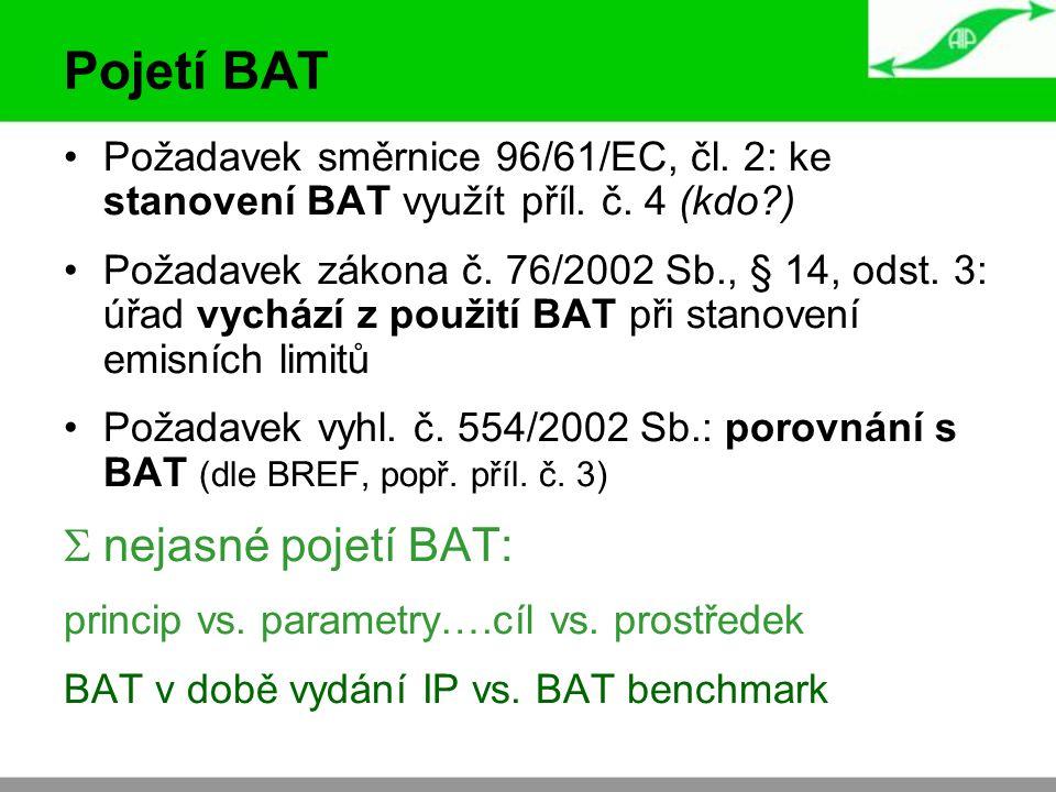 Pojetí BAT Požadavek směrnice 96/61/EC, čl. 2: ke stanovení BAT využít příl. č. 4 (kdo?) Požadavek zákona č. 76/2002 Sb., § 14, odst. 3: úřad vychází