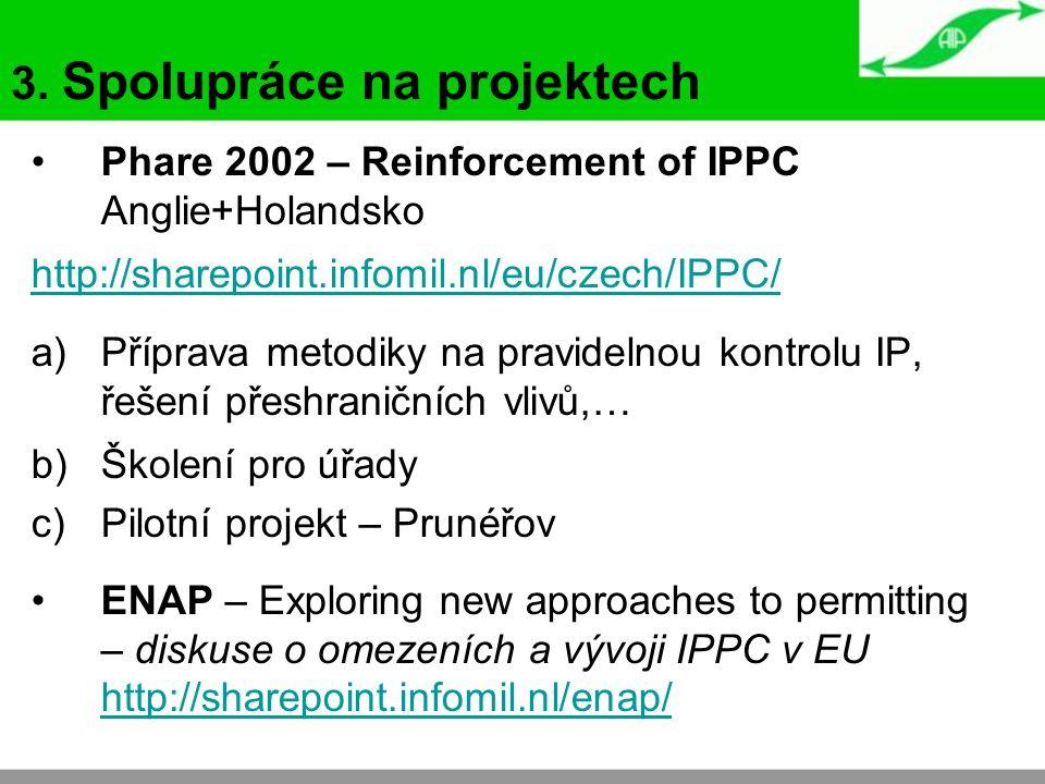 Phare 2002 – Reinforcement of IPPC Anglie+Holandsko http://sharepoint.infomil.nl/eu/czech/IPPC/ a) Příprava metodiky na pravidelnou kontrolu IP, řešen