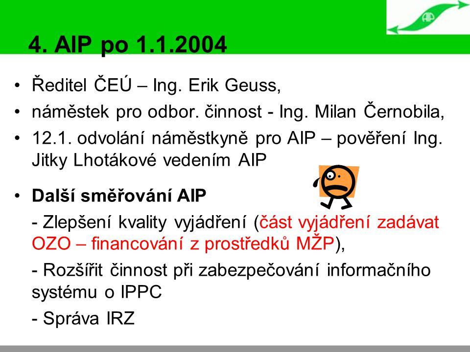 4. AIP po 1.1.2004 Ředitel ČEÚ – Ing. Erik Geuss, náměstek pro odbor. činnost - Ing. Milan Černobila, 12.1. odvolání náměstkyně pro AIP – pověření Ing