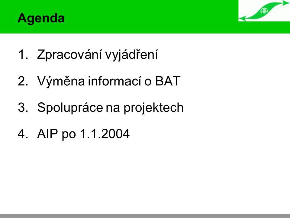 Agenda 1.Zpracování vyjádření 2.Výměna informací o BAT 3.Spolupráce na projektech 4.AIP po 1.1.2004