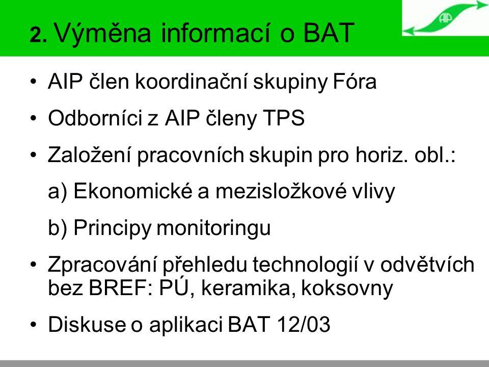2. Výměna informací o BAT AIP člen koordinační skupiny Fóra Odborníci z AIP členy TPS Založení pracovních skupin pro horiz. obl.: a) Ekonomické a mezi