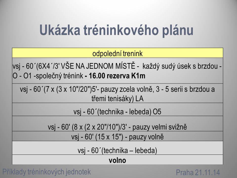 Ukázka tréninkového plánu Příklady tréninkových jednotek Praha 21.11.14 odpolední trenink vsj - 60´(6X4´/3 VŠE NA JEDNOM MÍSTĚ - každý sudý úsek s brzdou - O - O1 -společný trénink - 16.00 rezerva K1m vsj - 60´(7 x (3 x 10 /20 )5 - pauzy zcela volně, 3 - 5 serii s brzdou a třemi tenisáky) LA vsj - 60´(technika - lebeda) O5 vsj - 60 (8 x (2 x 20 /10 )/3 - pauzy velmi svižně vsj - 60 (15 x 15 ) - pauzy volně vsj - 60´(technika – lebeda) volno
