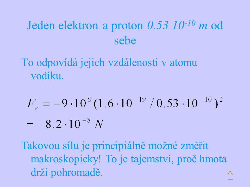 Jeden elektron a proton 0.53 10 -10 m od sebe To odpovídá jejich vzdálenosti v atomu vodíku. Takovou sílu je principiálně možné změřit makroskopicky!