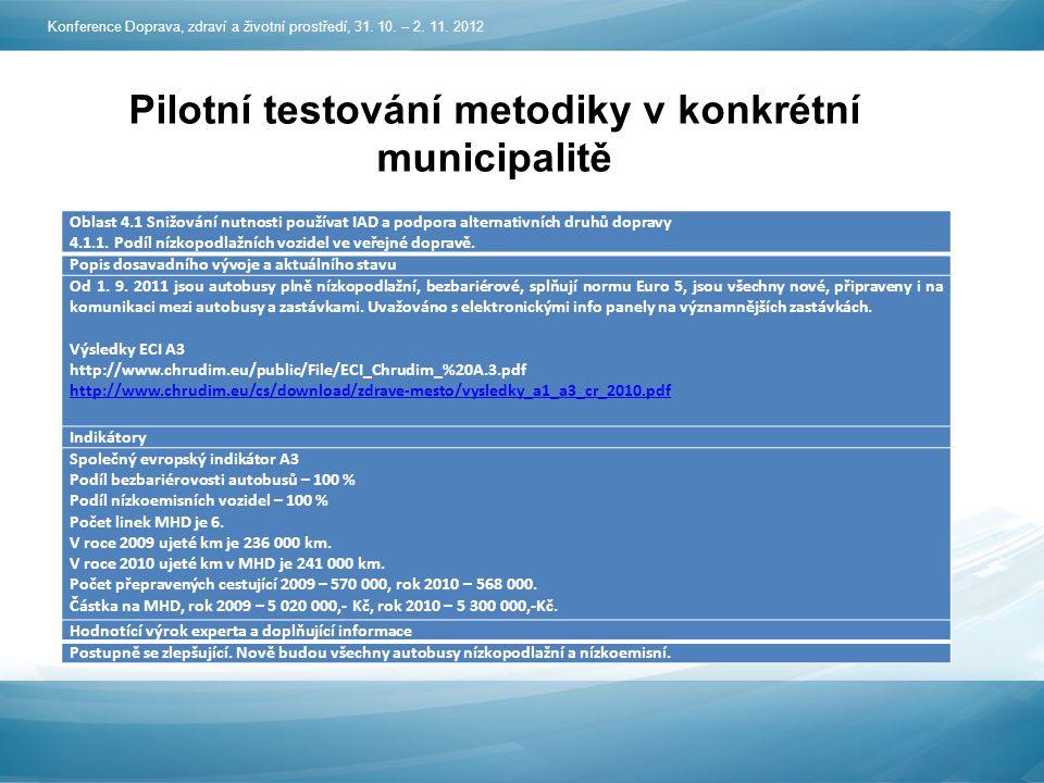 Pilotní testování metodiky v konkrétní municipalitě Konference Doprava, zdraví a životní prostředí, 31.