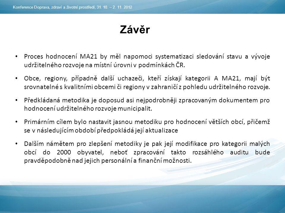 Závěr Konference Doprava, zdraví a životní prostředí, 31.