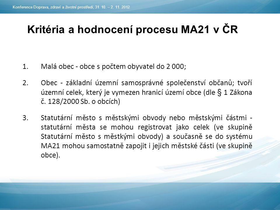 Kritéria a hodnocení procesu MA21 v ČR 1.Malá obec - obce s počtem obyvatel do 2 000; 2.Obec - základní územní samosprávné společenství občanů; tvoří územní celek, který je vymezen hranicí území obce (dle § 1 Zákona č.